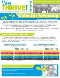 Colerain Community Health Awareness Report
