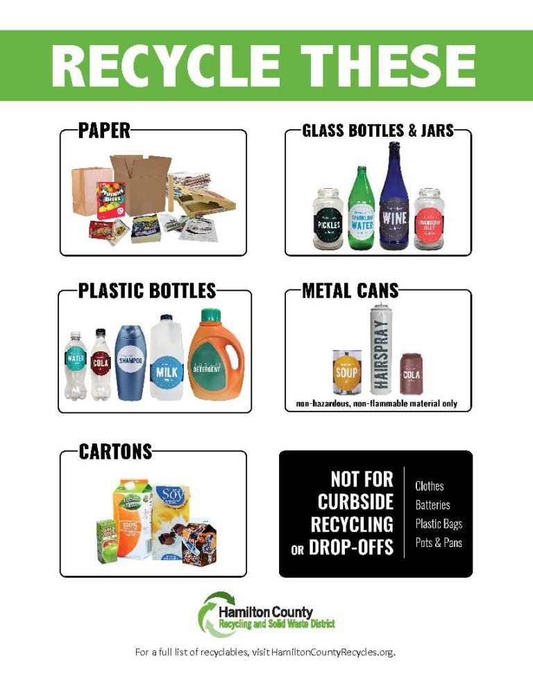 Recycle These, Paper, Glass Bottles and Jars, Plastic Bottles, Metal Cans, Cartons